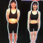 【得する人損する人】金田朋子が帳消しダイエットを行った結果や方法は?